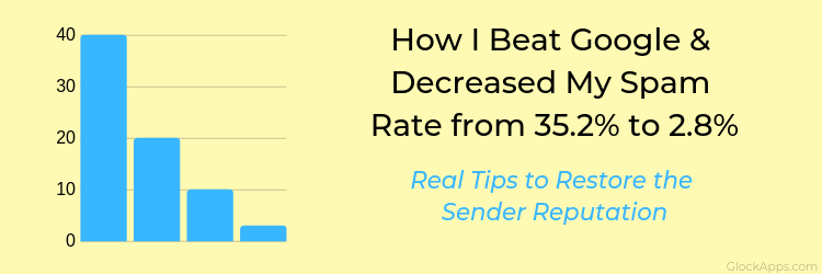 How I Beat Google & Decreased My Spam Rate