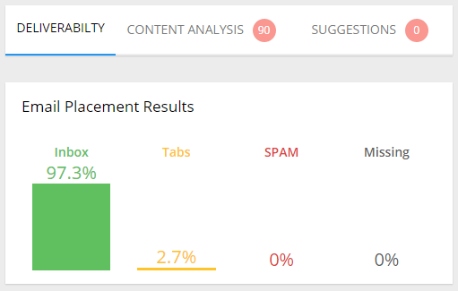 Spam Testing Tools - Glock Apps